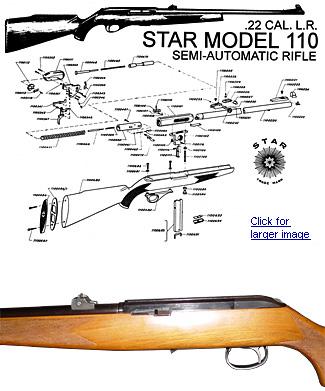 Star Firearms : Sporting Rifles