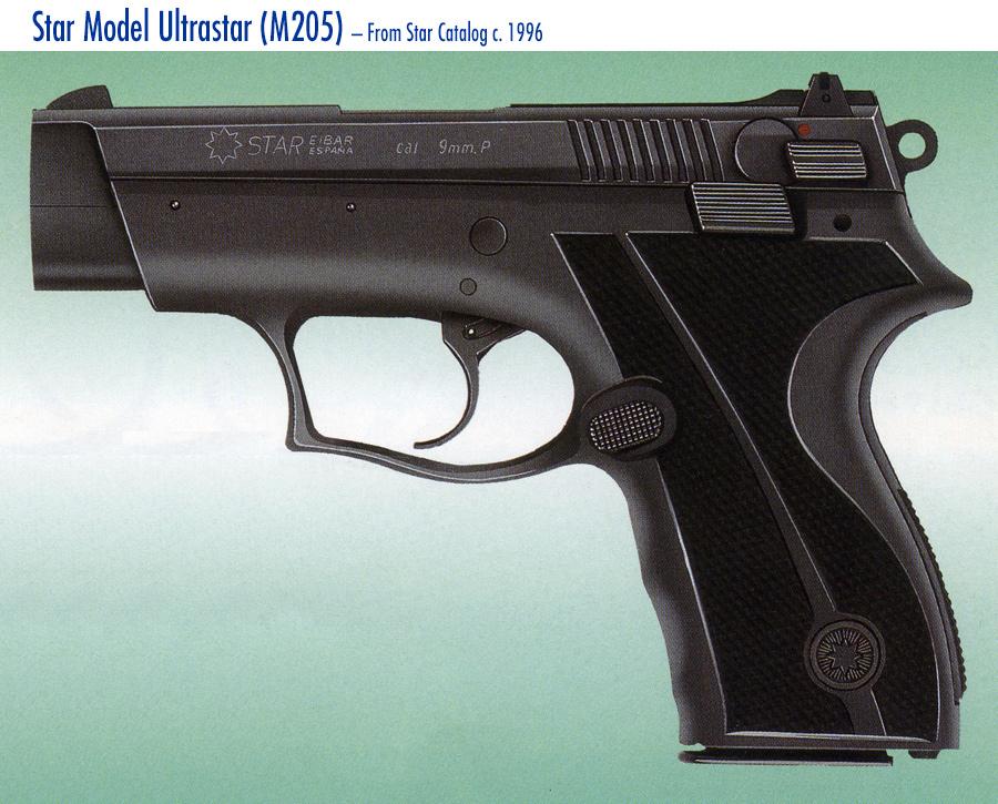 Star Bonifacio Echeverria, S. A. : Armas : Firearms